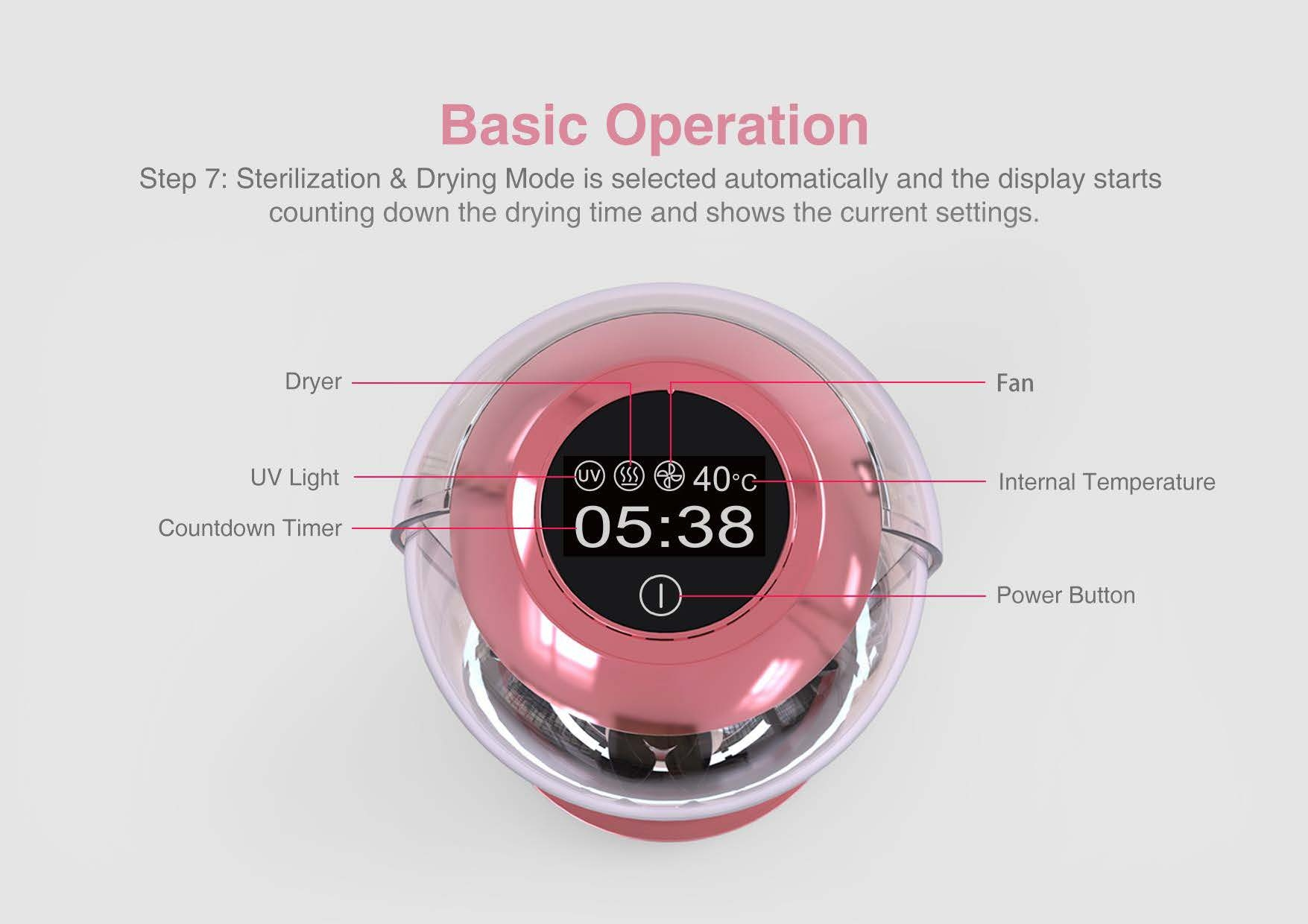 Public Photos / Files - Introduction of IPM-019 Smart Makeup Brush UV Sterilizer and Dryer(without APP)_170711_頁面_23